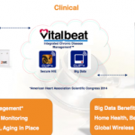Medical Device Marketing: Aventyn CEO on the future of health IT solutions
