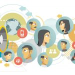 Choosing the right CRM