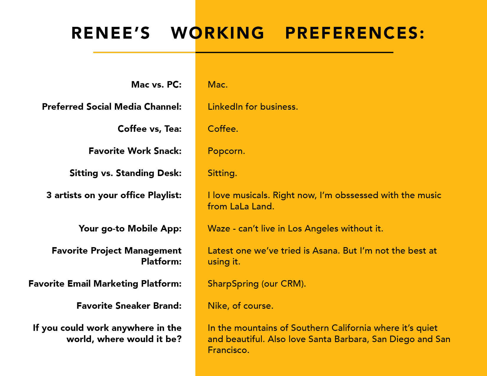Renee's Working Preferences